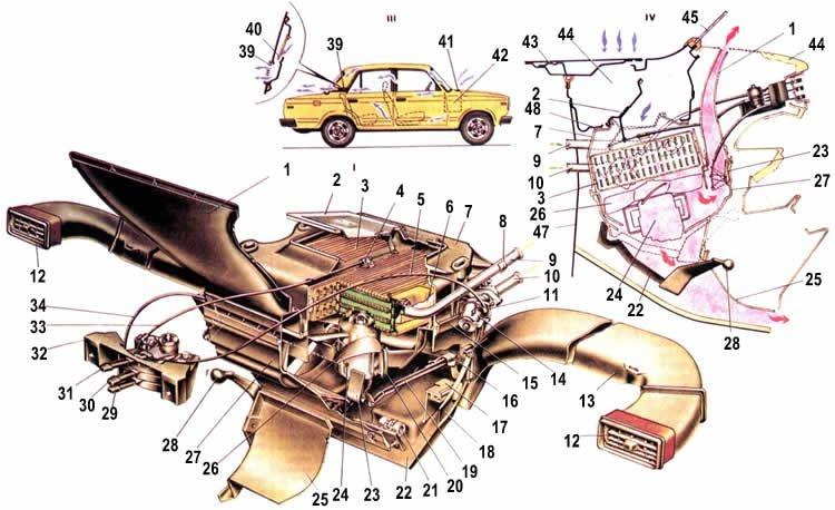 ЛАДА 2105 (ВАЗ 2105) Отопление и вентиляция салона кузова.