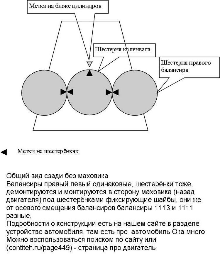 """,""www.drive2.ru"