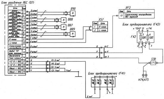 Рис.1.Электрическая схема антиблокировочной системы тормозов: В87-В90 - датчики скорости вращения колес; Х57...